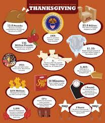 thanksgiving box office notification archives u003ctamingdata u003e