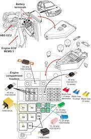 mg zr engine bay diagram mg wiring diagrams instruction