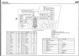 2010 mazda 3 fuse box location wiring diagram