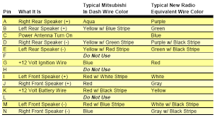 solved i need a wiring diagram for a mitsubishi stereo fixya