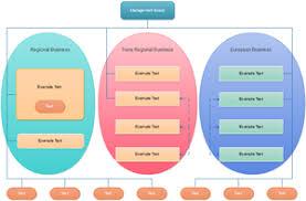 free printable and editable org chart templates