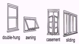 symbol for window in floor plan awning window floor plan symbol youtube