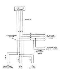 figure 9 7 wiring diagram of the four wire system in figure 9 6