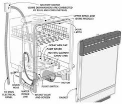 Dishwasher Description For Resume Kenmore Quiet Guard 2 Dishwasher 9986
