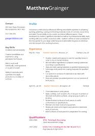 sample resume for painter professional auto body painter