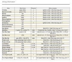 2012 4runner wiring diagram 2012 wiring diagrams instruction