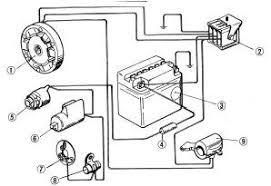 phat cat wiring diagram arctic cat 400 atv schematic u2022 edmiracle co
