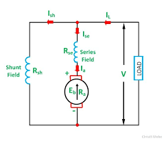 types of dc motor shunt series u0026 compound wound motor circuit