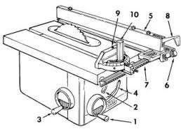 craftsman table saw parts craftsman 113 29903 10 bench saw instructions and parts manual