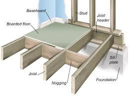 Laminate Floor Joists Floor Amazing Floor Joist Design Floor Joists Size Floor Joist