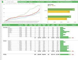 sales funnel template xls and free sales tracking spreadsheet