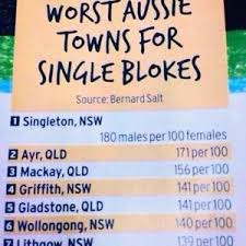 Single Men Meme - mackay the third worst town in australia to find love mackay