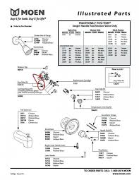Moen Kitchen Faucet Parts Image For Moen Kitchen Faucet Parts Diagram Grohe Moen