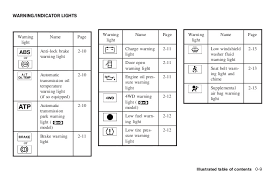 toyota dash light meanings 2005 xterra owner s manual