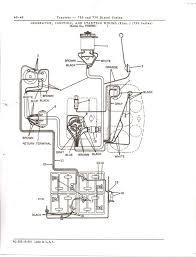 100 wiring diagram dol starter wiring diagrams contactor