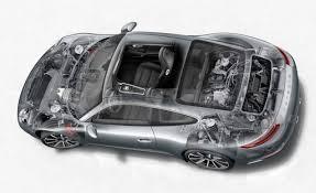 porsche 911 specs 2017 porsche 911 s review price specs