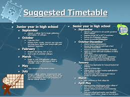 high school applications online college is obtainable presented by a larocco med ppt