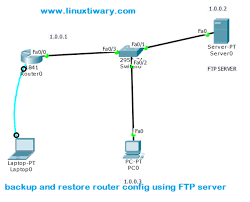tutorial cisco packet tracer 5 3 backup and restore router configuration using ftp server a cisco