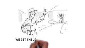 etobicoke basement waterproofing contractors l basement