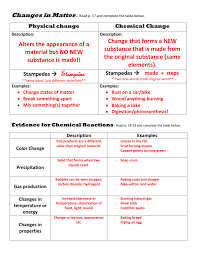 answer key changes in matter