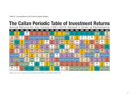 point of maximum pessimism u2013 the absolute return letter