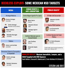 reckless exploit mexican journalists lawyers and a child