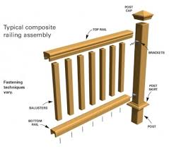 Rail Banister Dining Room Amazing Composite Deck Stair Railinghow To Install