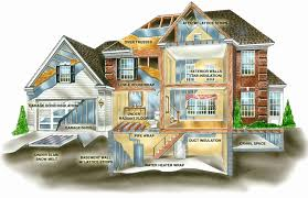 efficient home plans house plans with interior pictures lovely energy efficient home