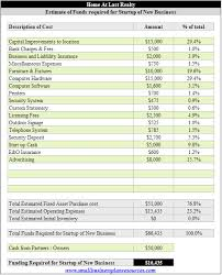free real estate office business plan company summary template