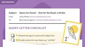 how to write a query letter in 7 simple steps with infographic