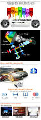 home theater china led laser 3d mapping projector dmd chip 3d hologram projector for