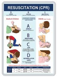 save a life what could be more important cpr instructions