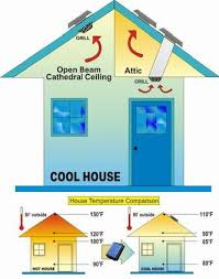 solar attic vent fan solar dynamics solar powered attic ventilators attic ventilation