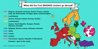 in the spotlight sport and languages at the heart of erasmus
