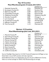 under the table jobs in detroit headlight data counties with best and worst performing warehousing