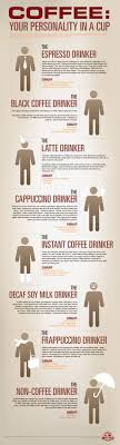 what your drink says about your personality coffee your personality in a cup coffee for less