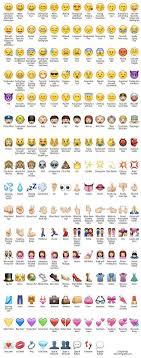 All Memes With Names - emoji defined emoji emojis and random