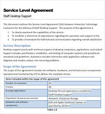 sample training contract templates nondisclosure agreements