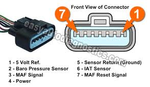 part 1 how to test the maf sensor 1997 1998 3 0l mitsubishi