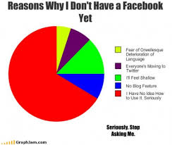 How To Use Memes On Facebook - my website photo album funny pics funny graphs song chart
