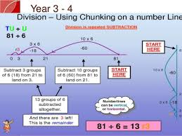 division by chunking worksheets u0026 word problems using division by