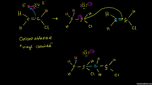 Khan Academy Periodic Table Introduction To Reaction Mechanisms Khan Academy
