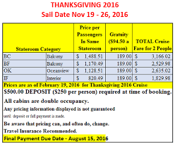 monthly payment plans thanksgiving cruise 2016