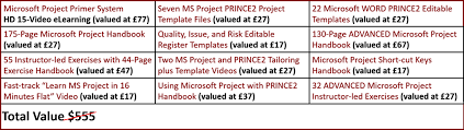 microsoft project primer master ms project in minutes
