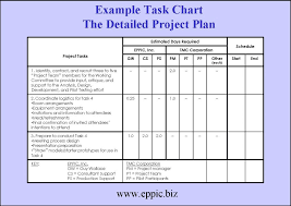 simple project plan template word project management worksheet
