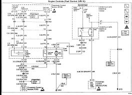 wiring diagram 1997 buick lesabre wiring diagrams