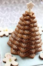 68 best gingerbread pandizenzero ideas images on