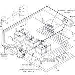club car wiring diagrams for gas great sample 36 volt golf cart