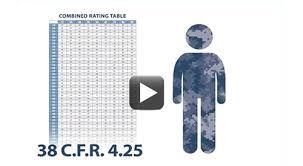 veterans compensation benefits rate tables effective 12 1 17 compensation home