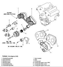 sorento kia crdi engine diagram questions answers with pictures